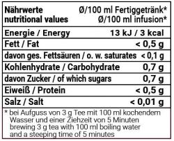 Pflaume-Zimt - Rooibos Tee mit Pflaume-Zimt-Geschmack